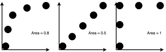 ROC-plots